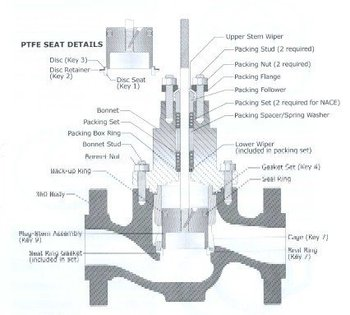 Gas Valve Specifications Bearing Specifications Wiring