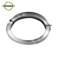 Band It Hose Clamp