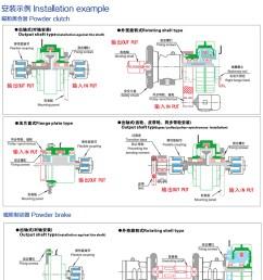 k f1 manufacturer for high quality electromagnetic powder clutch global mitsubishi magnetic powder [ 800 x 1069 Pixel ]