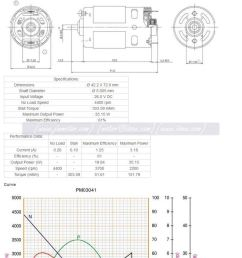 6v 12v rs 380ph 10000 rpm small variable speed electric motor for twin tub washing [ 805 x 1504 Pixel ]