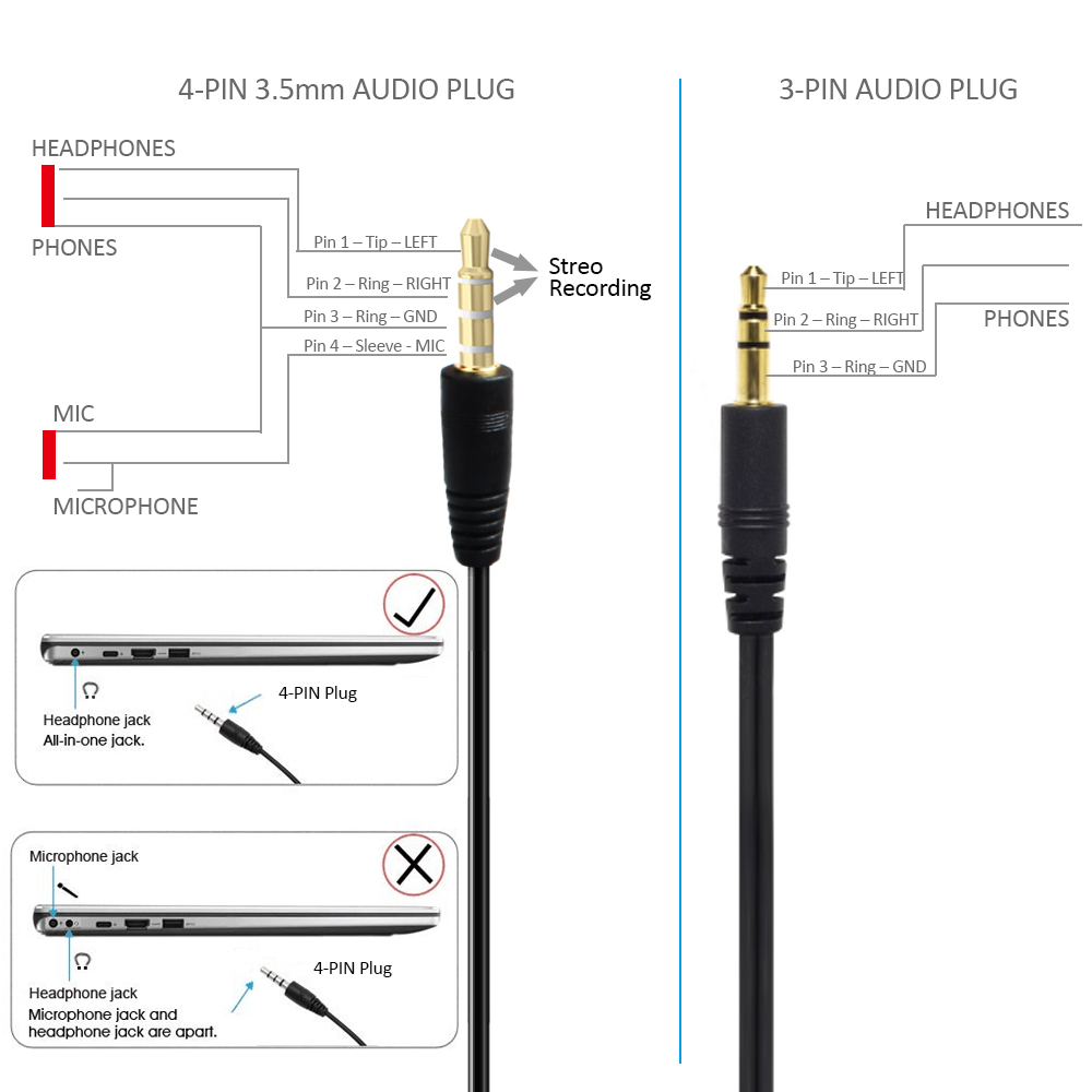 medium resolution of microphone pop filter lapel mic lavalier microphone for 4 conductor trrs iphone male 3 5mm