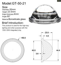 optic len diagram [ 1000 x 996 Pixel ]