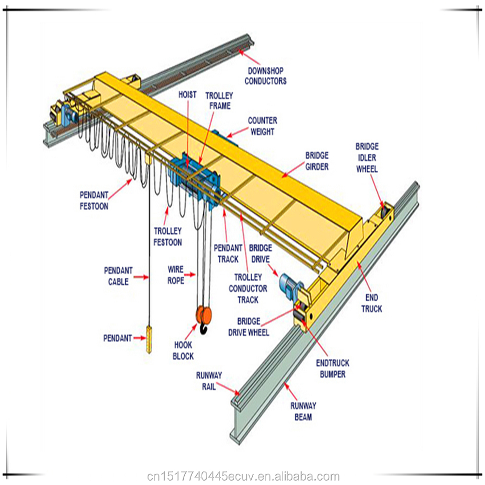medium resolution of overhead crane 10 ton