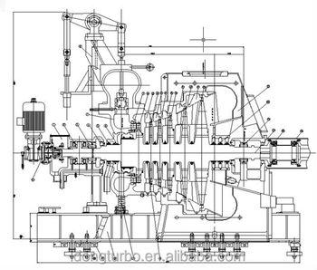 Power Plant Steam Generator Power Plant Condenser Wiring