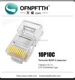 10 pin rj45 wiring wiring diagram one data vga pin wiring rj45 10 pin wiring diagram [ 1000 x 1000 Pixel ]
