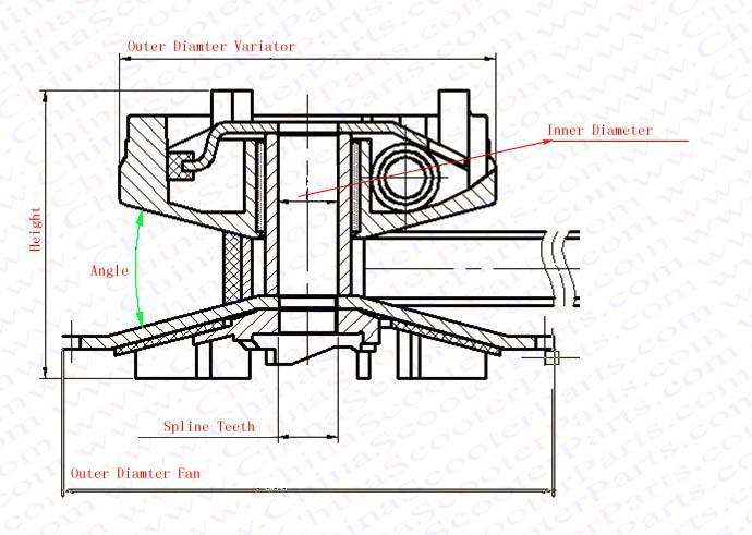 132mm 18t Variator Kit Xingyue Linhai Yp Vog 250 257 260