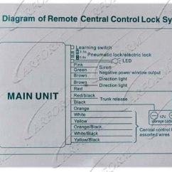 Giordon Car Alarm System Wiring Diagram 2008 Jeep Grand Cherokee Stereo Universal Keyless Entry Smart Remote Central Locking