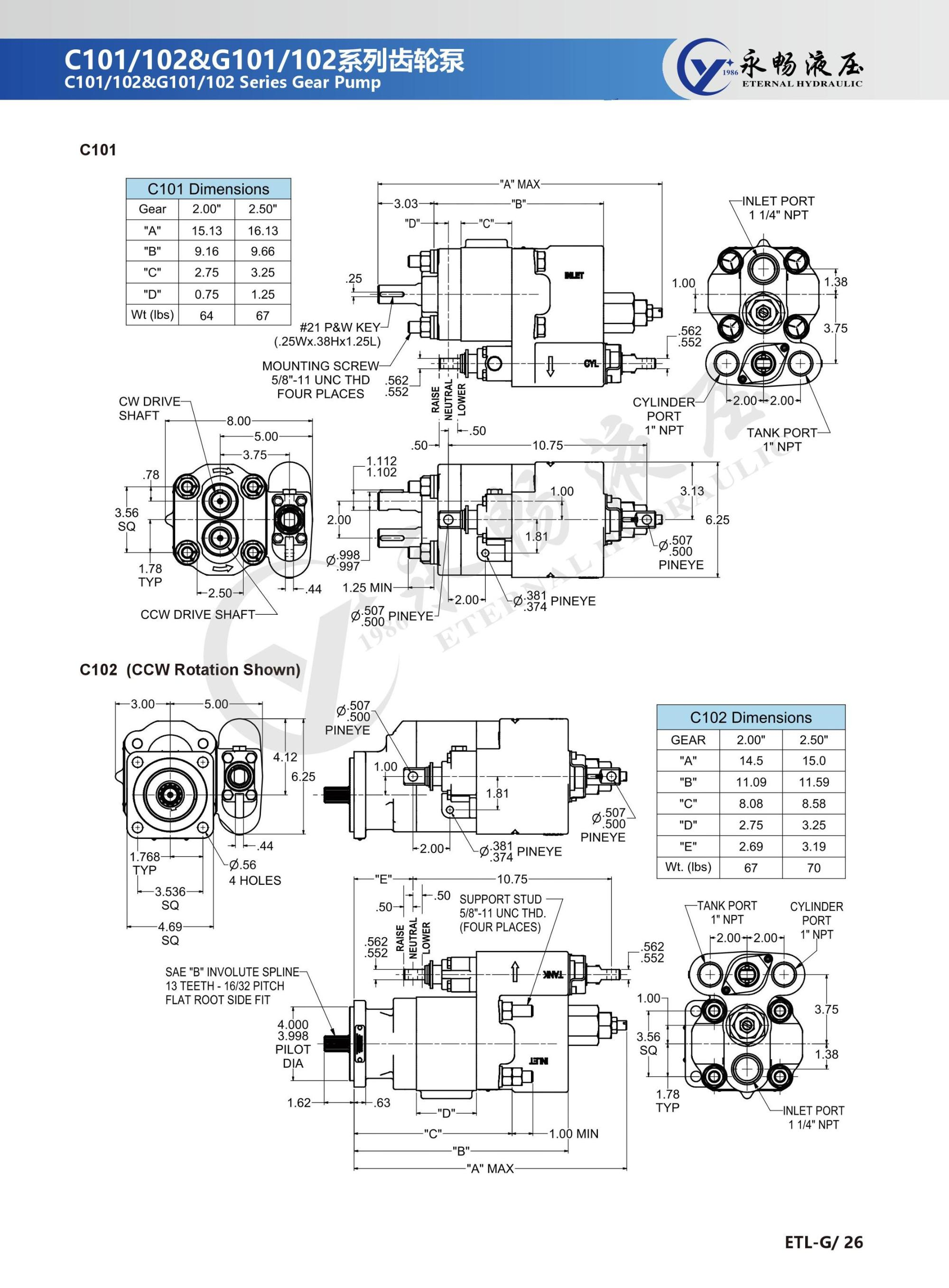 hight resolution of praker c101 c102 gear pump tipper hydraulic pump for truck manual or with air shift