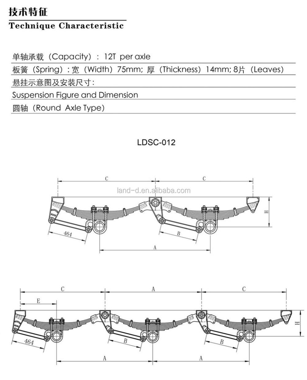 medium resolution of several types semi trailer suspension leaf spring hangers u bolts truck suspension parts