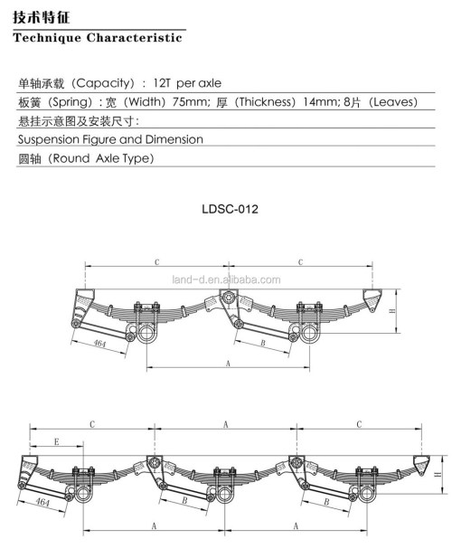small resolution of several types semi trailer suspension leaf spring hangers u bolts truck suspension parts