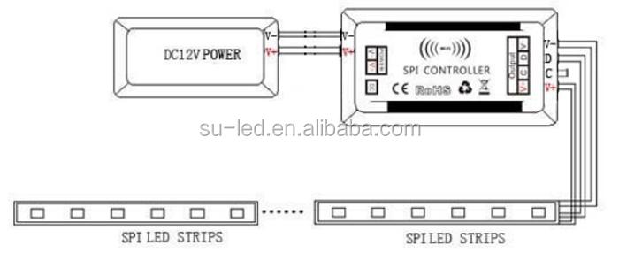 Ce Rohs 50 Pixels 5m Rgb Led Ic 1903 Strip With Wifi