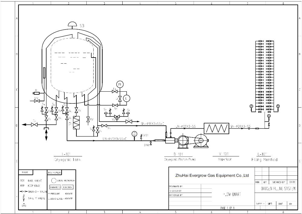Modular Oxygen cylinder filling machine plant, View oxygen
