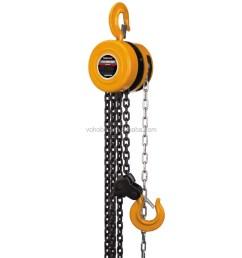 3 ton hoist wiring diagram electric chain hoist control hydraulic hoist yale electric chain hoist manual [ 1000 x 1000 Pixel ]