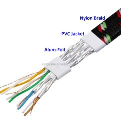 durable strong nylon braided cat 7 rj45 network lan patch ethernet cable cord [ 1000 x 1000 Pixel ]