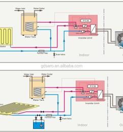 economical air to water dc inverter heat pump 5 25kw split type  [ 1000 x 802 Pixel ]