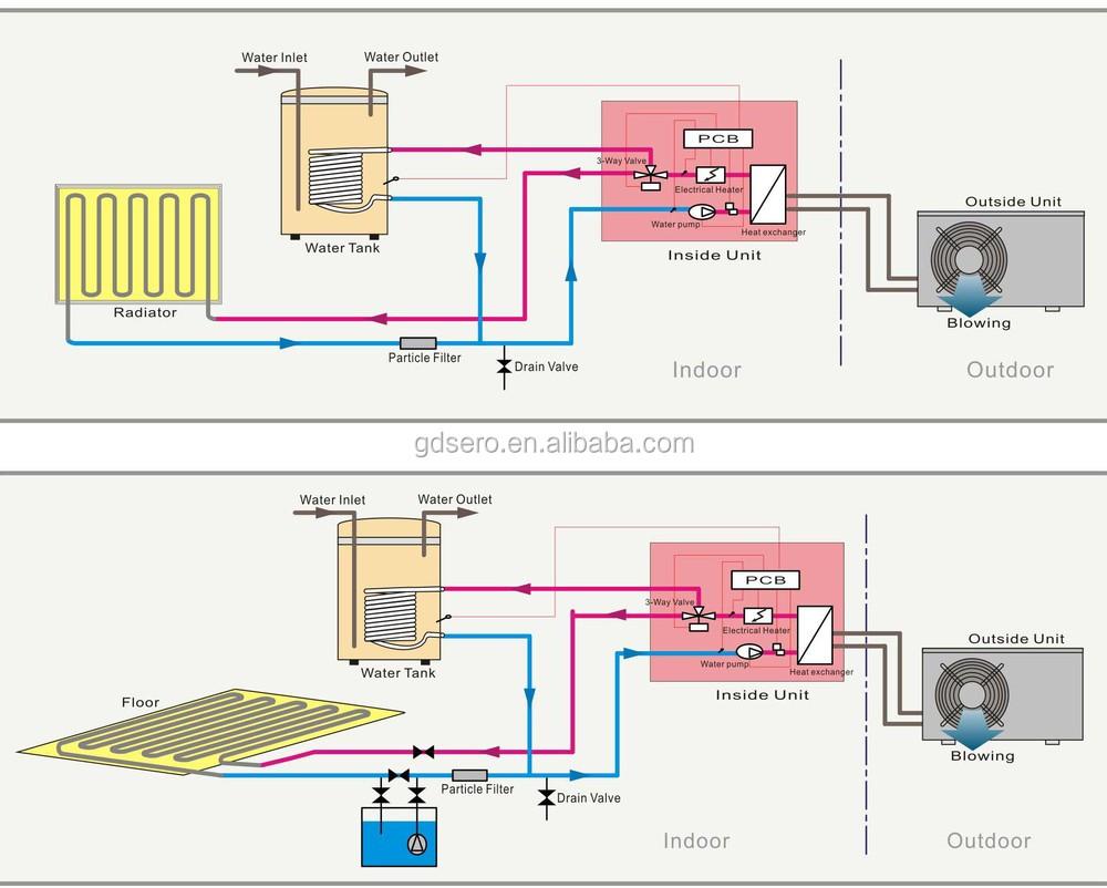hight resolution of economical air to water dc inverter heat pump 5 25kw split type