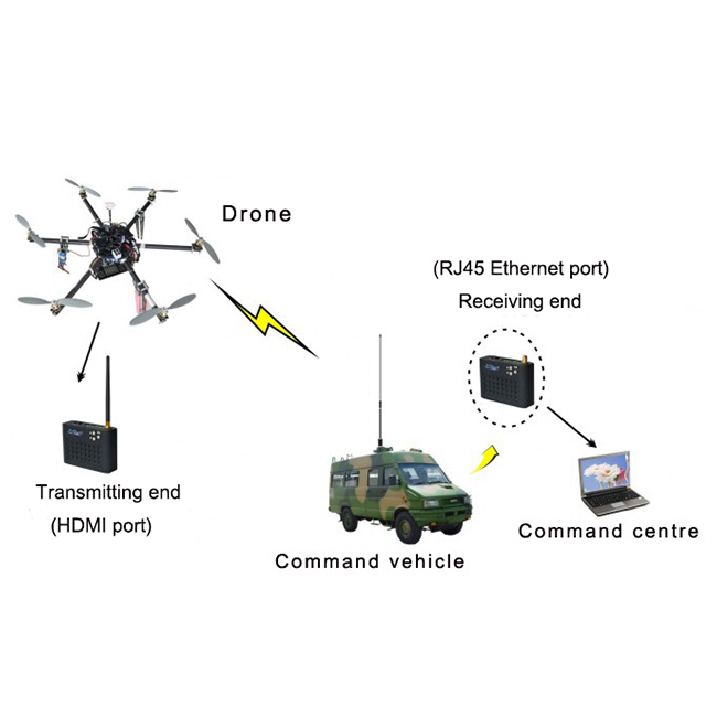 digital video uav long range drone 8 km wireless video
