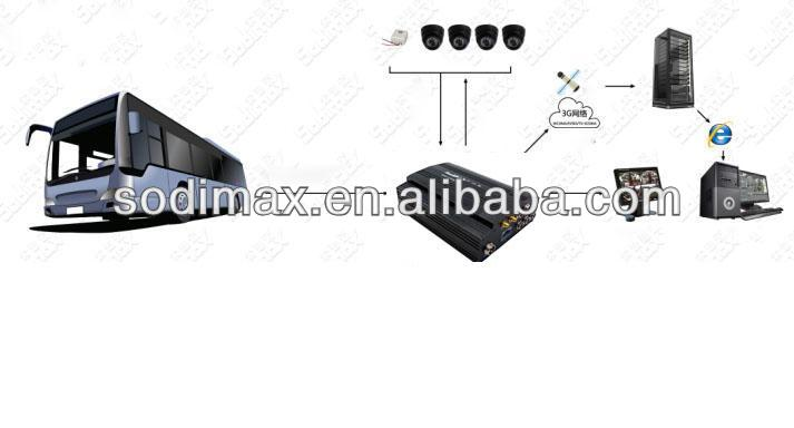 4ch H.264 Product Mdvr Video Monitoring Public Bus Truck