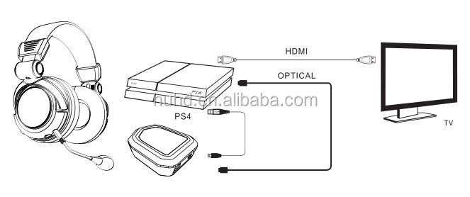 7.1 Surround Sound 2.4 Ghz Wireless Gaming Vibração Fone