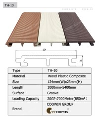 Cheap Price Structural Insulated Wall Panel - Buy ...