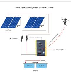 1kw home solar power station mini solar power plant solar energy system price solar [ 2000 x 1731 Pixel ]