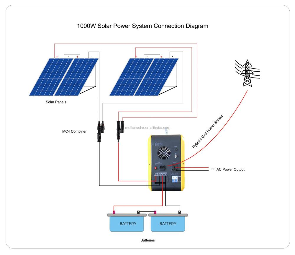 medium resolution of 1kw home solar power station mini solar power plant solar energy system price solar