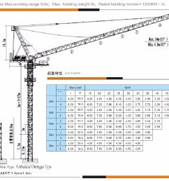 8 tons high quality qtd125 construction luffing types of tower crane with good price [ 1000 x 863 Pixel ]