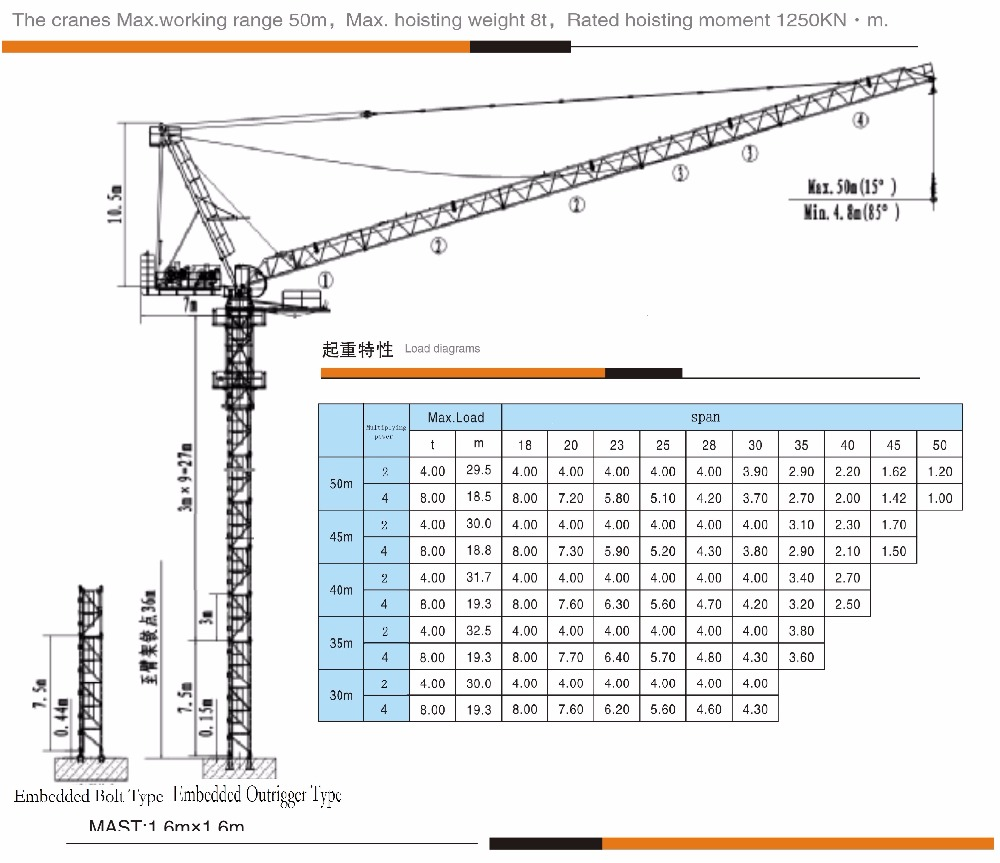 hight resolution of 8 tons high quality qtd125 construction luffing types of tower crane with good price