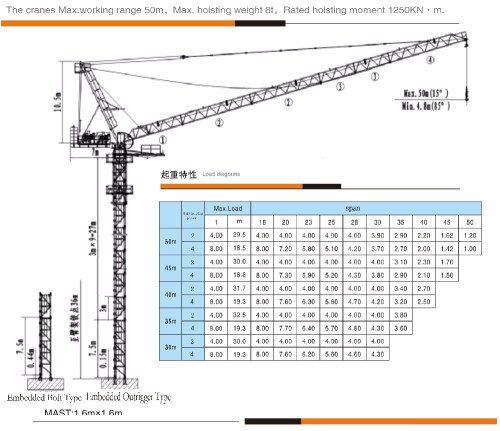 small resolution of 8 tons high quality qtd125 construction luffing types of tower crane with good price