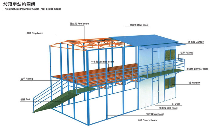 roof structure diagram logical data flow india cheap low cost prefabricated container warehouse building house prices - buy ...