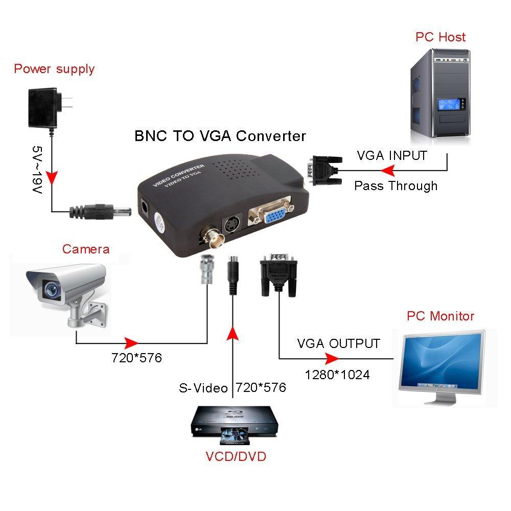 medium resolution of cctv to vga wiring diagram