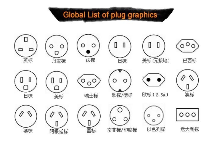 Longrich Electrical Multi Plug,Oem Design International