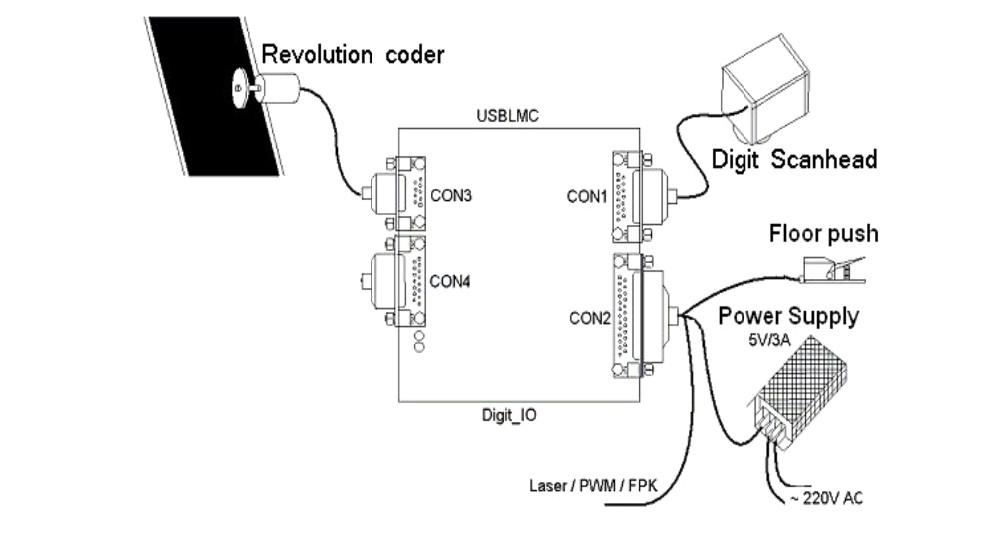 Bjjcz Ezcad Lmcv4-digit Laser Marking Control Card Ezcad2