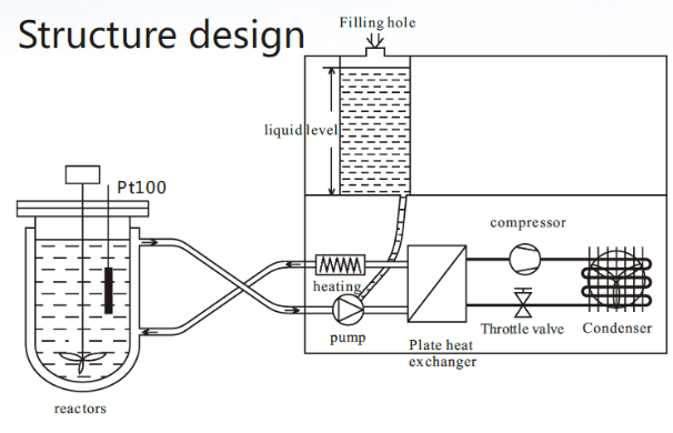 Copeland Compressor Overload Diagram Html