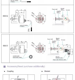 10mm solid shaft s50 high quality incremental rotary encoder 20000 pulse 20000ppr line driver dc5v [ 766 x 1386 Pixel ]