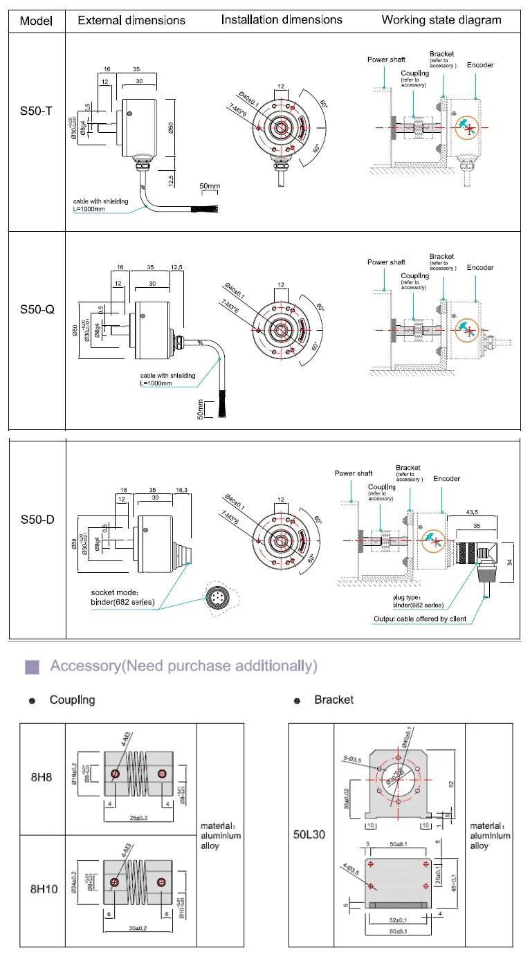 medium resolution of 10mm solid shaft s50 high quality incremental rotary encoder 20000 pulse 20000ppr line driver dc5v
