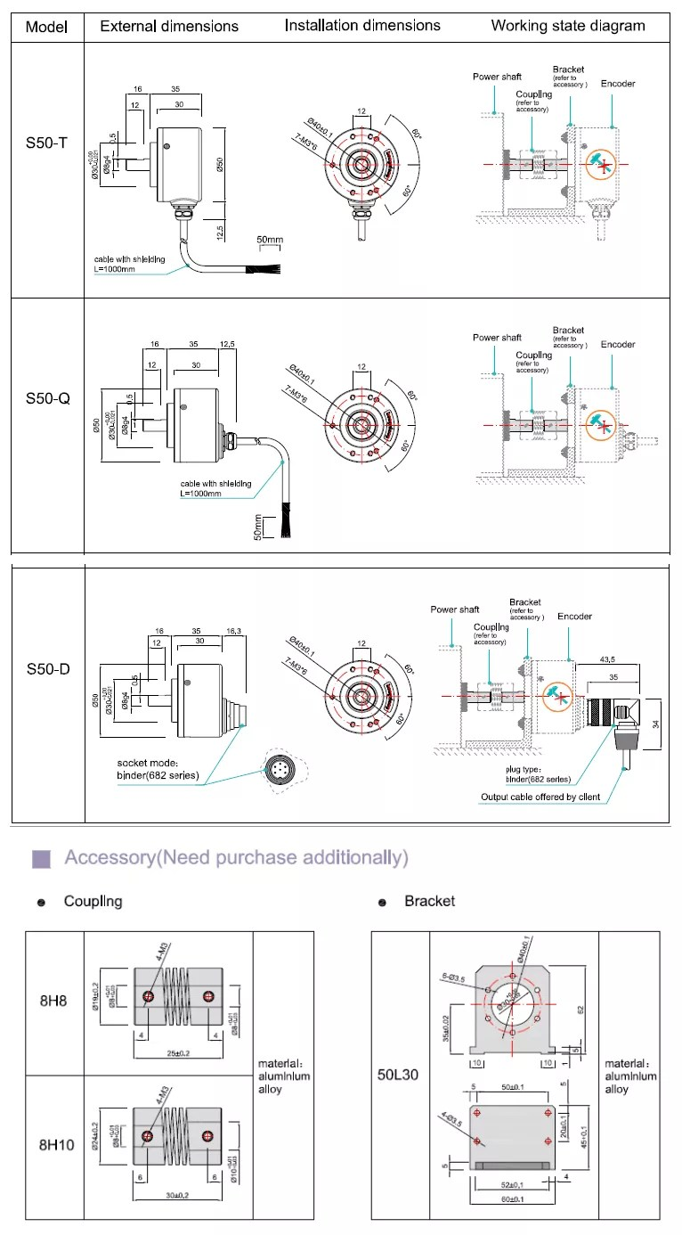 hight resolution of 10mm solid shaft s50 high quality incremental rotary encoder 20000 pulse 20000ppr line driver dc5v