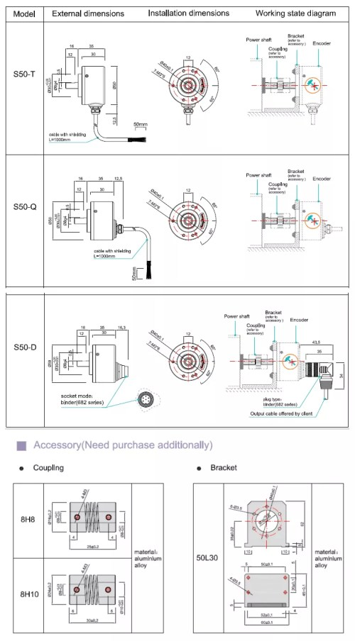 small resolution of 10mm solid shaft s50 high quality incremental rotary encoder 20000 pulse 20000ppr line driver dc5v