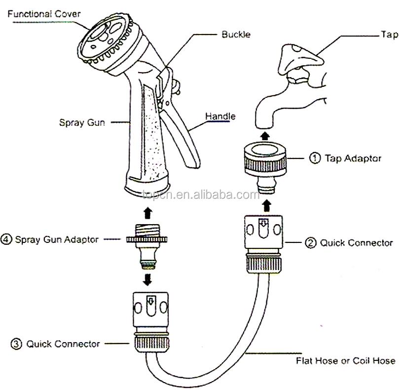 Plastic garden hose connector tap adaptor for garden water