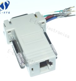china rj45 db9 connector china rj45 db9 connector manufacturers and suppliers on alibaba com [ 900 x 900 Pixel ]