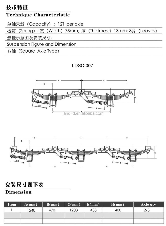 medium resolution of heavy truck suspension system flatbed semi trailer bogie suspension auto spring suspension