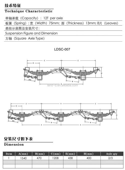 small resolution of heavy truck suspension system flatbed semi trailer bogie suspension auto spring suspension