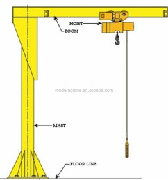 2t small portable floor mounted hoist jib crane for workshop [ 1000 x 1000 Pixel ]