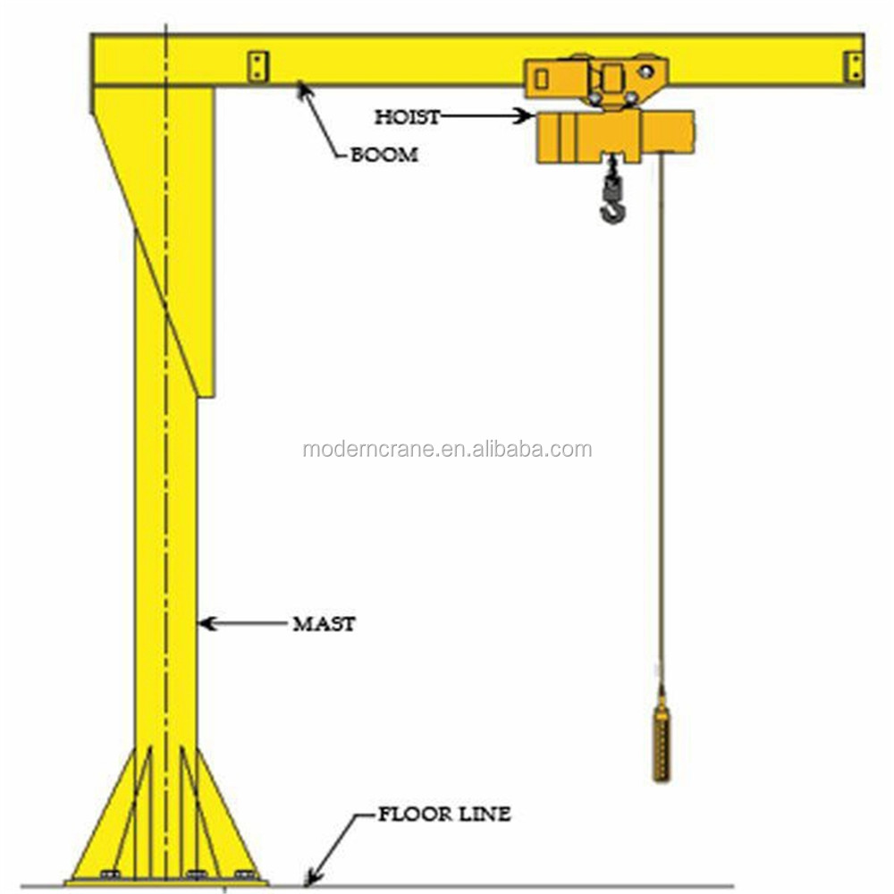 medium resolution of 2t small portable floor mounted hoist jib crane for workshop