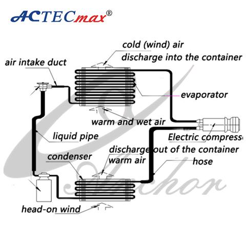 4 Post Wiring Diagram, 4, Free Engine Image For User