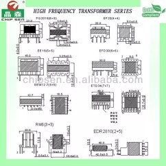 Yokoyama Control Transformer Wiring Diagram Thetford Cassette Toilet 230v 12v 5 Mva Power Sgs Marks For More Details Please Contact Us Without Hesitation