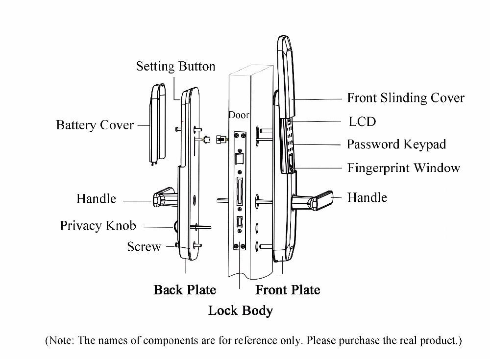 Original Technology Qr Code Door Lock Fingerprint Car Lock