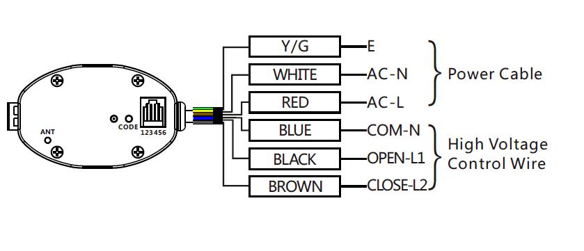 Keco Drapery Motor Ka75ac With Automation Swith