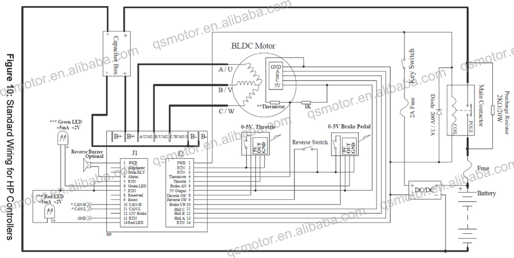 Khb12301,24-120v,300a,Opto Bldc Controller/with Regen