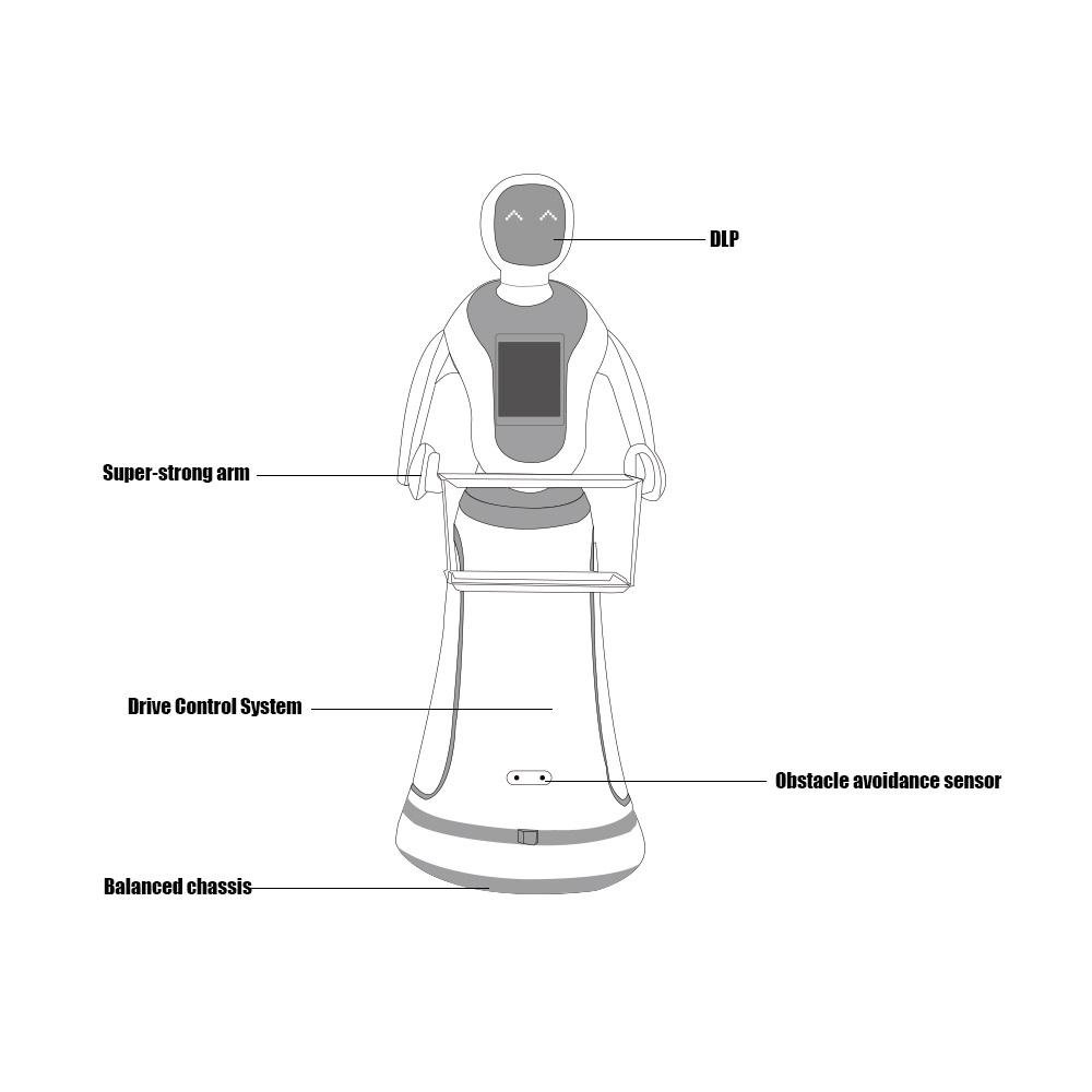 Robot Attendant Smart Robot More For Restaurants,Hotels